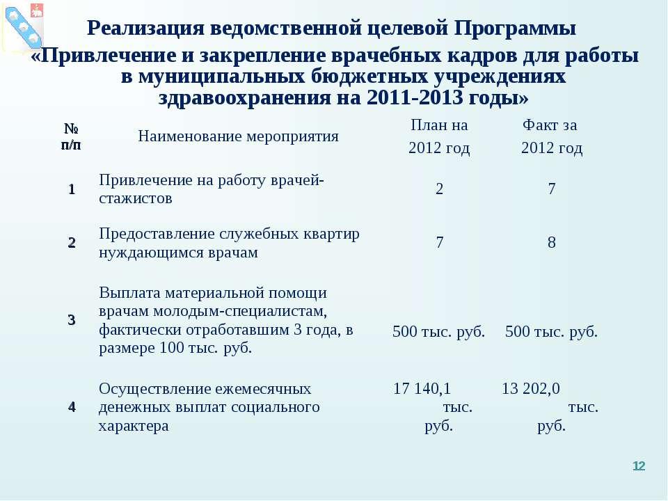 Реализация ведомственной целевой Программы «Привлечение и закрепление врачебн...