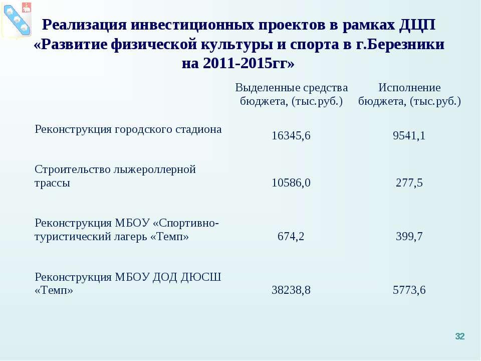 Реализация инвестиционных проектов в рамках ДЦП «Развитие физической культуры...