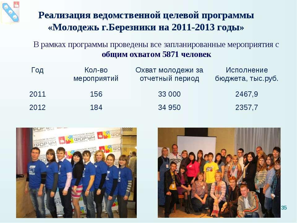 Реализация ведомственной целевой программы «Молодежь г.Березники на 2011-2013...