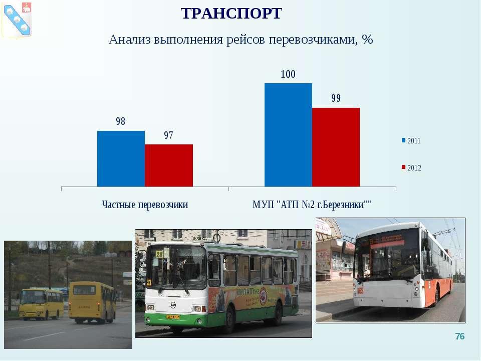 Анализ выполнения рейсов перевозчиками, % ТРАНСПОРТ *