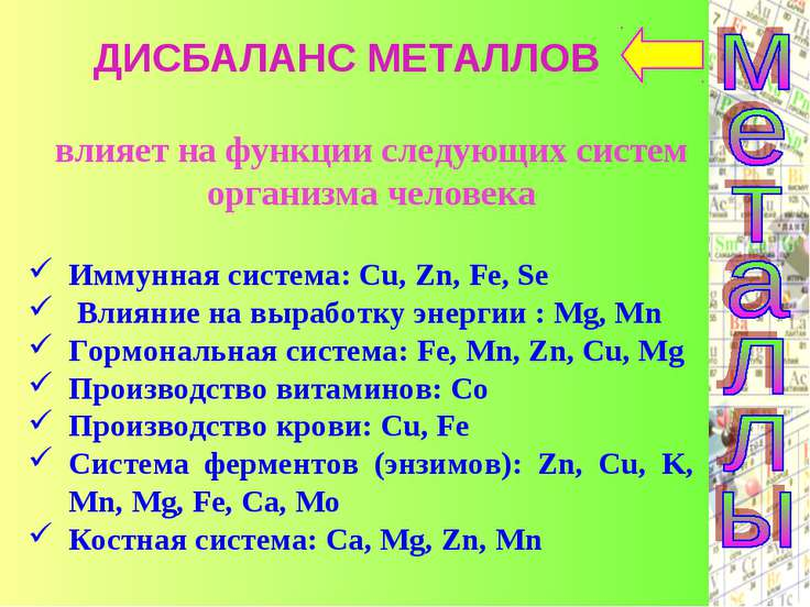 ДИСБАЛАНС МЕТАЛЛОВ Иммунная система: Cu, Zn, Fe, Se Влияние на выработку энер...