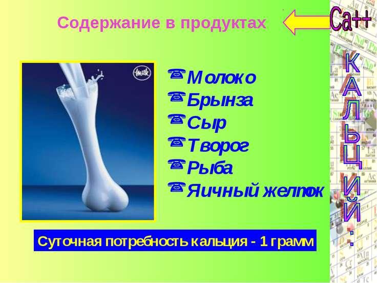 Содержание в продуктах Молоко Брынза Сыр Творог Рыба Яичный желток Суточная п...