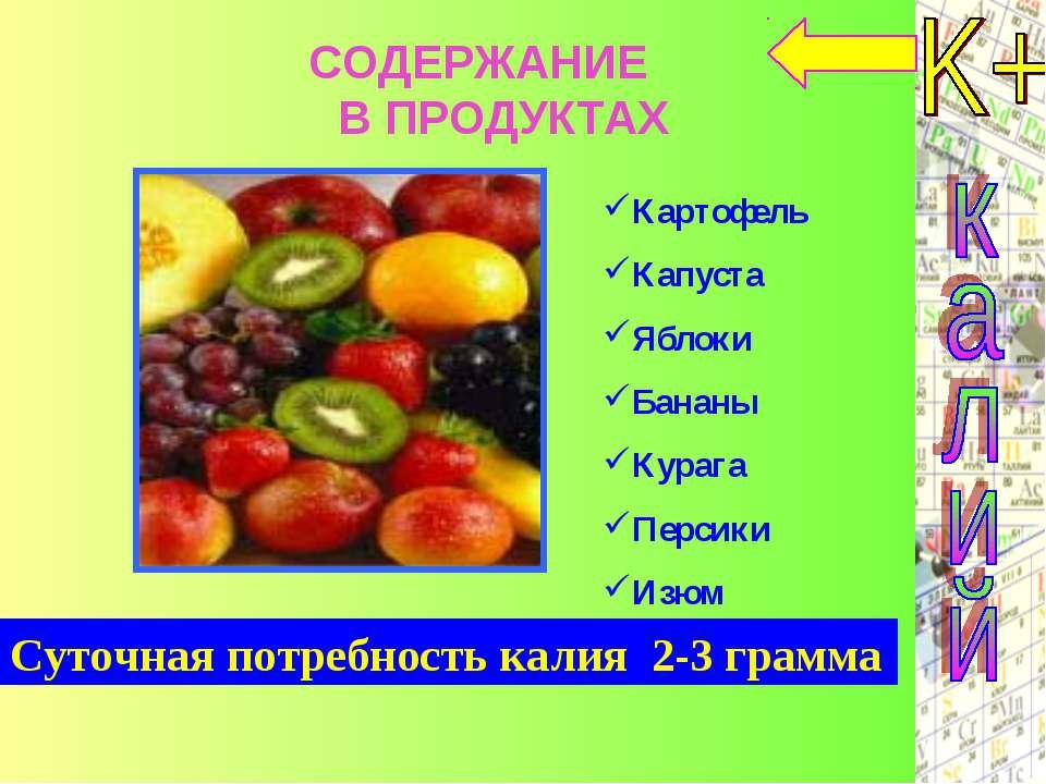 Суточная потребность калия 2-3 грамма СОДЕРЖАНИЕ В ПРОДУКТАХ