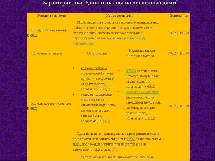 Элемент системы Характеристика Основание Порядок установления ЕНВД ЕНВД вводи...