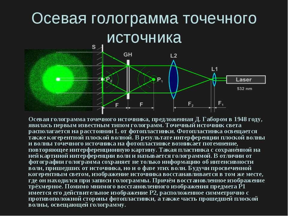 Осевая голограмма точечного источника Осевая голограмма точечного источника, ...