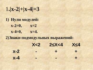 1.|х-2|+|х-4|=3 Нули модулей: х-2=0, х=2 х-4=0, х=4. 2)Знаки подмодульных выр...