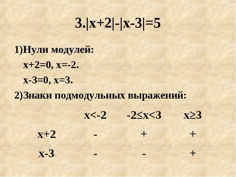 3.|х+2|-|х-3|=5 1)Нули модулей: х+2=0, х=-2. х-3=0, х=3. 2)Знаки подмодульных...