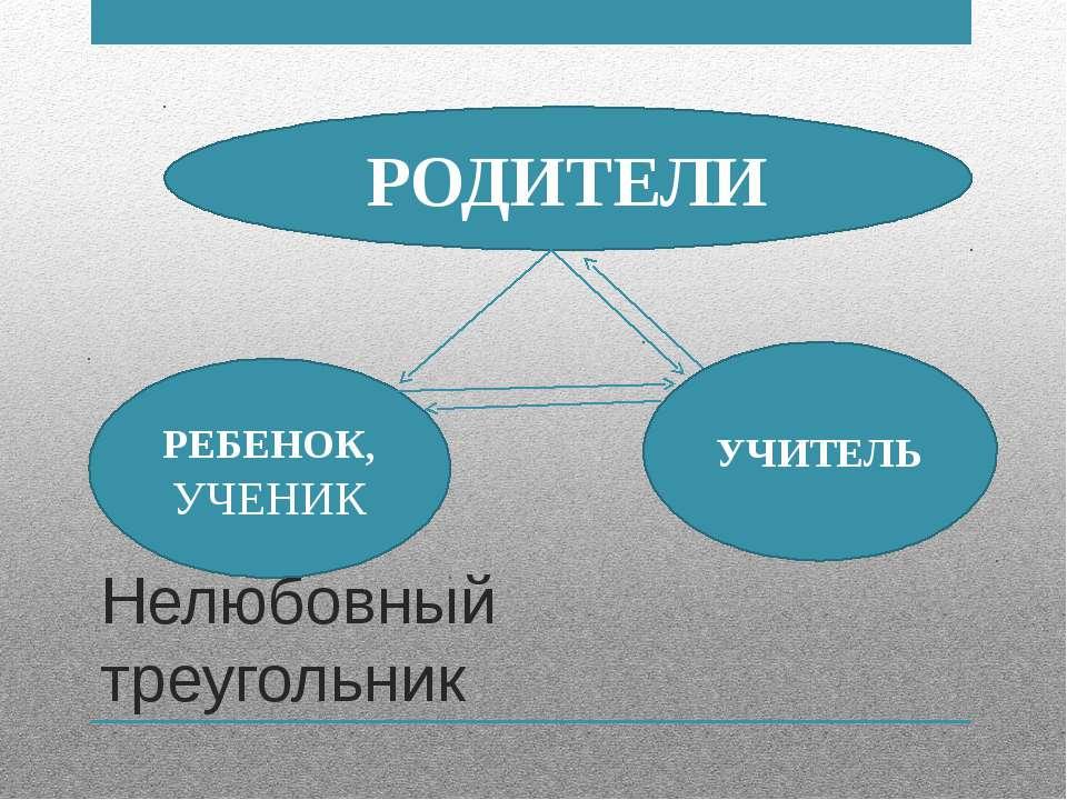 Нелюбовный треугольник РОДИТЕЛИ РЕБЕНОК, УЧЕНИК УЧИТЕЛЬ