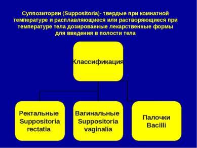 Суппозитории (Suppositoria)- твердые при комнатной температуре и расплавляющи...