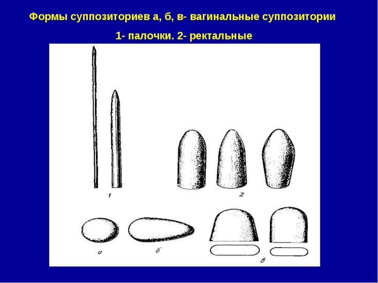 Формы суппозиториев а, б, в- вагинальные суппозитории 1- палочки. 2- ректальные