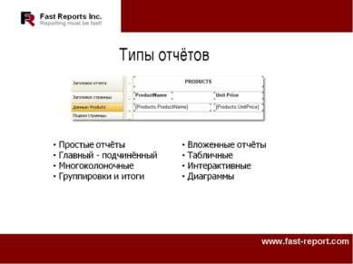 Типы отчётов