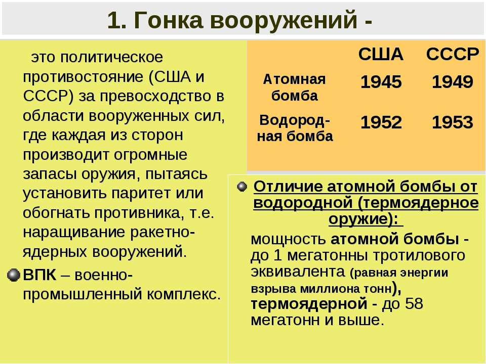 это политическое противостояние (США и СССР) за превосходство в области воору...