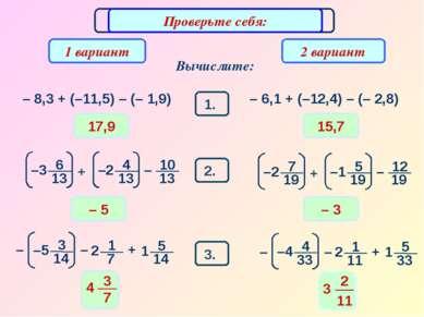 Математический диктант 17,9 Вычислите: 1 вариант 2 вариант – 8,3 + (–11,5) – ...