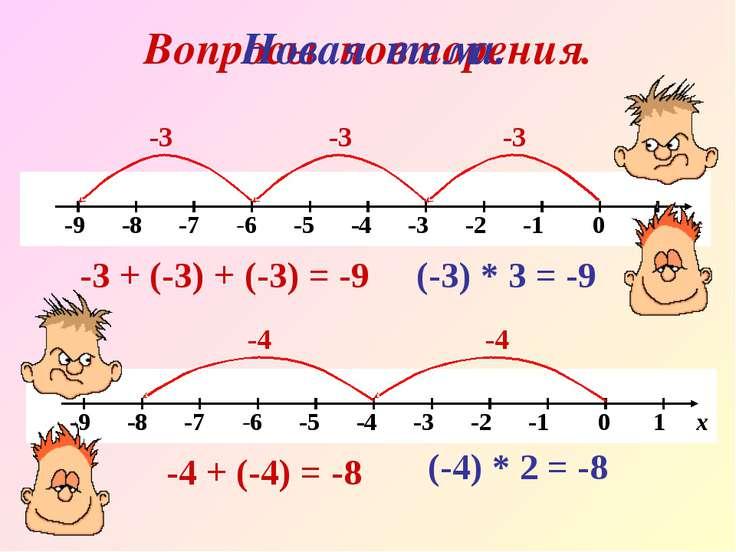Вопросы повторения. -3 -3 -3 -3 + (-3) + (-3) = -9 (-3) * 3 = -9 -4 -4 -4 + (...