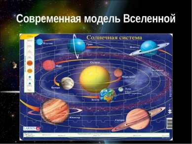 Современная модель Вселенной
