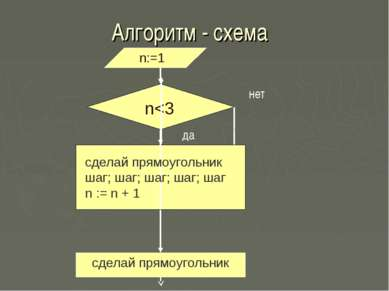 Алгоритм - схема