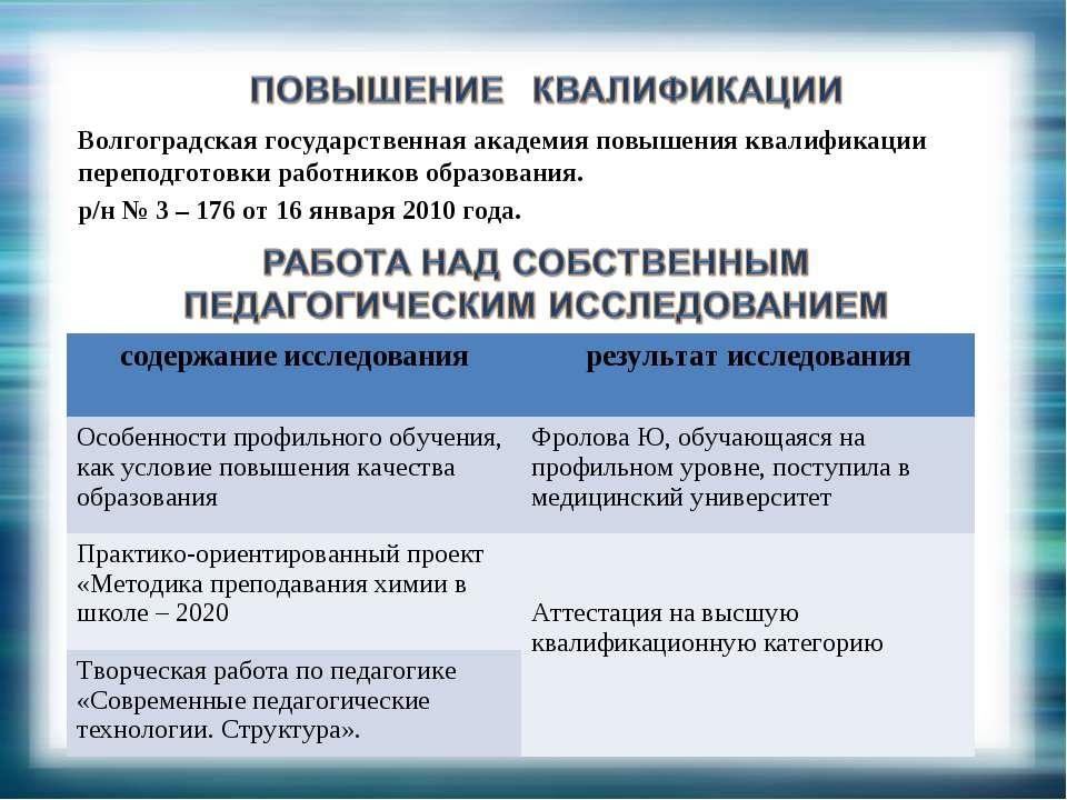 Волгоградская государственная академия повышения квалификации переподготовки ...
