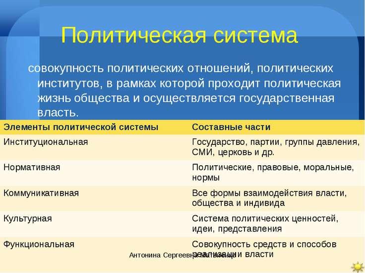 Политическая система совокупность политических отношений, политических инстит...