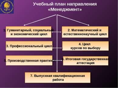Учебный план направления «Менеджмент» 1. Гуманитарный, социальный и экономиче...