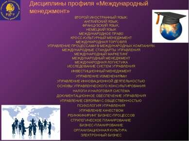 Международный Менеджмент Лекции