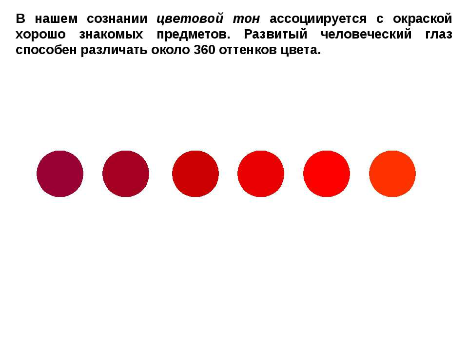 В нашем сознании цветовой тон ассоциируется с окраской хорошо знакомых предме...