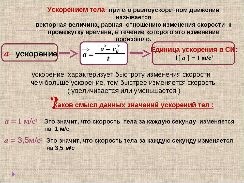 Ускорением тела при его равноускоренном движении называется векторная величин...