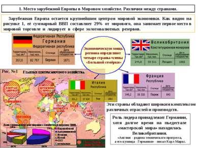 1. Место зарубежной Европы в Мировом хозяйстве. Различия между странами. Зару...