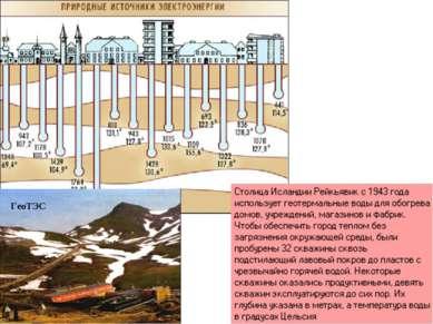 ГеоТЭС Альтернативные источники электроэнергии.