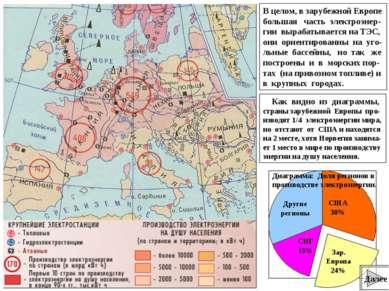 В целом, в зарубежной Европе большая часть электроэнер-гии вырабатывается на ...