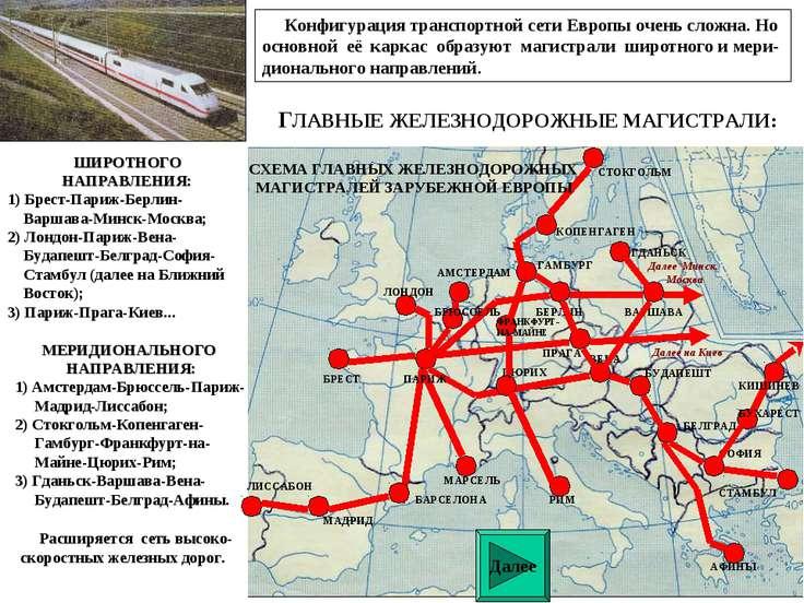 Конфигурация транспортной сети Европы очень сложна. Но основной её каркас обр...