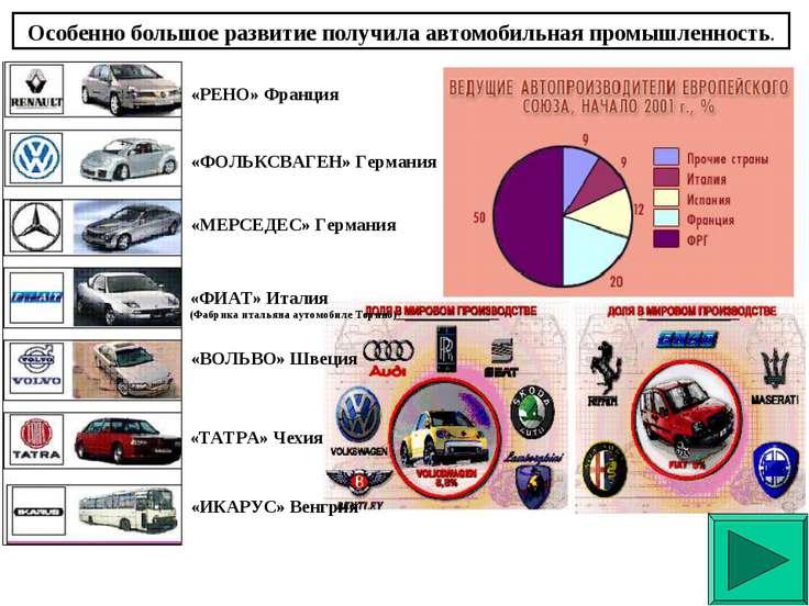 Особенно большое развитие получила автомобильная промышленность. «РЕНО» Франц...
