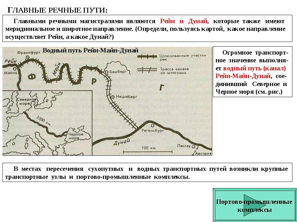 ГЛАВНЫЕ РЕЧНЫЕ ПУТИ: Главными речными магистралями являются Рейн и Дунай, кот...