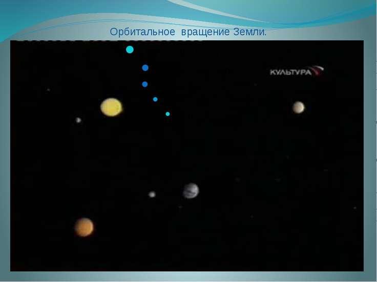 Орбитальное вращение Земли.