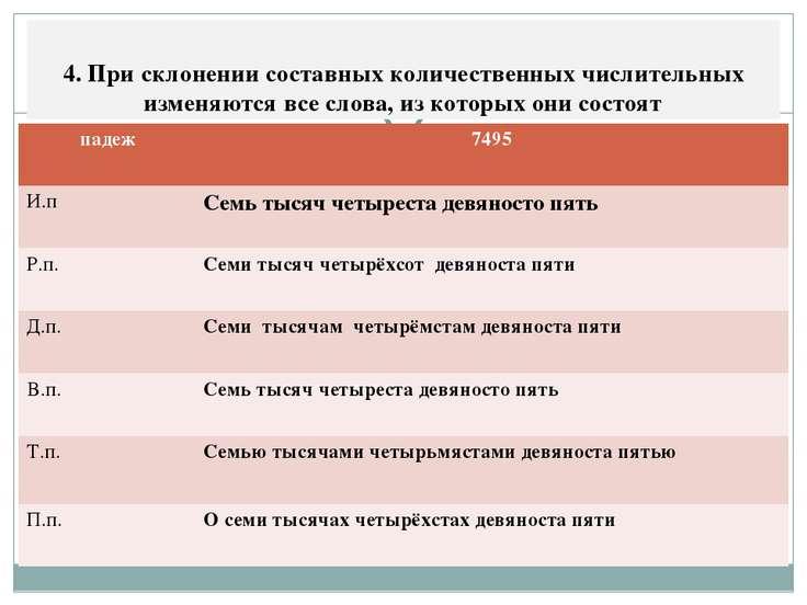 4. При склонении составных количественных числительных изменяются все слова, ...