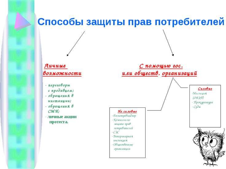 Способы защиты прав потребителей Не силовые - Роспотребнадзор - Комиссии по з...