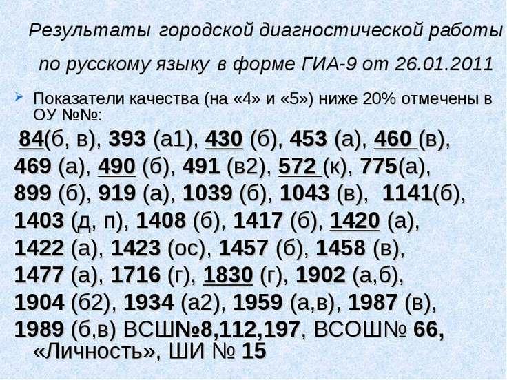 Результаты городской диагностической работы по русскому языку в форме ГИА-9 о...