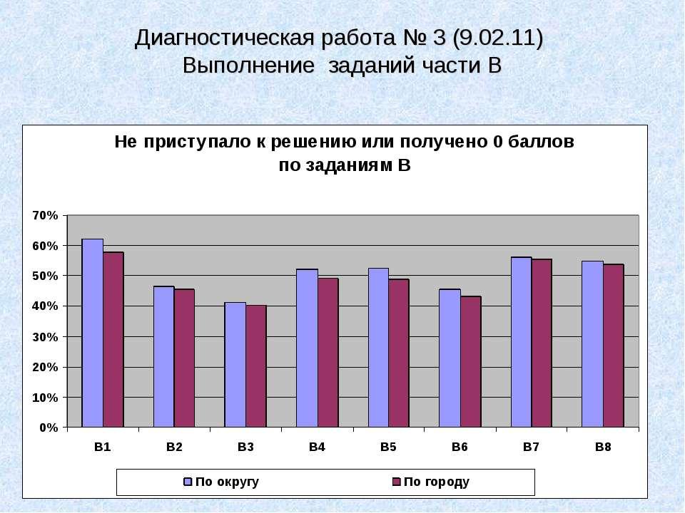 Диагностическая работа № 3 (9.02.11) Выполнение заданий части В