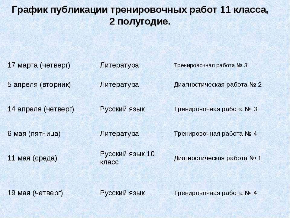 График публикации тренировочных работ 11 класса, 2 полугодие. 17 марта (четве...
