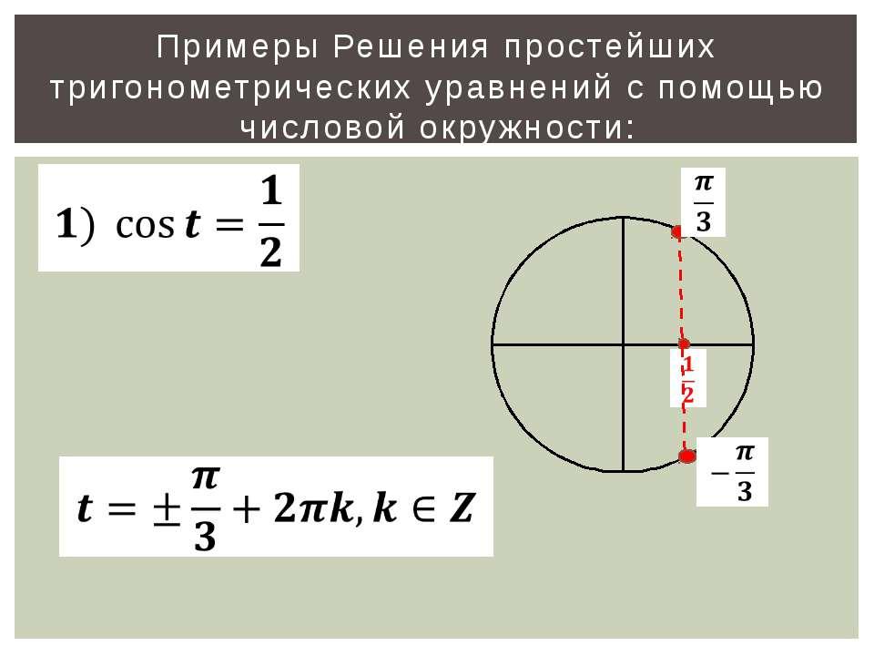 Примеры Решения простейших тригонометрических уравнений с помощью числовой ок...