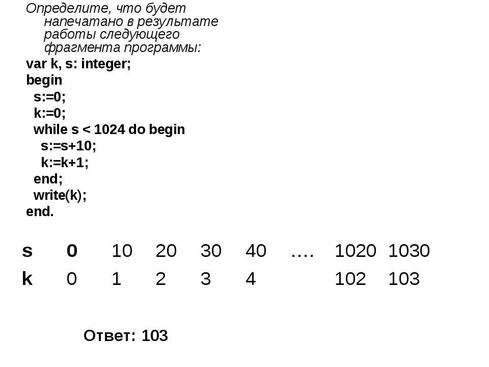 Определите, что будет напечатано в результате работы следующего фрагмента про...