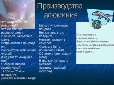 Производство алюминия Для лёгкости в В сплавы даётся, Мощь самолётам создал, ...