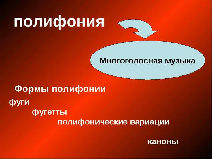 полифония Многоголосная музыка Формы полифонии фуги фугетты полифонические ва...