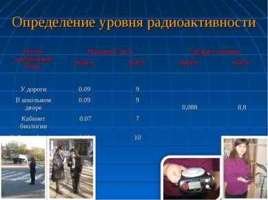 Определение уровня радиоактивности Номер контрольной точки Мощность дозы Сред...