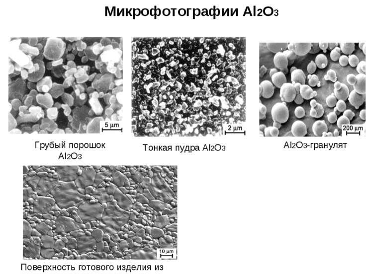 Тонкая пудра Al2O3 Al2O3-гранулят