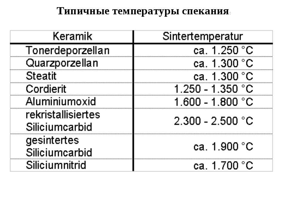 Типичные температуры спекания: