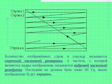 Количество отображённых строк в секунду называется строчной частотой развертк...