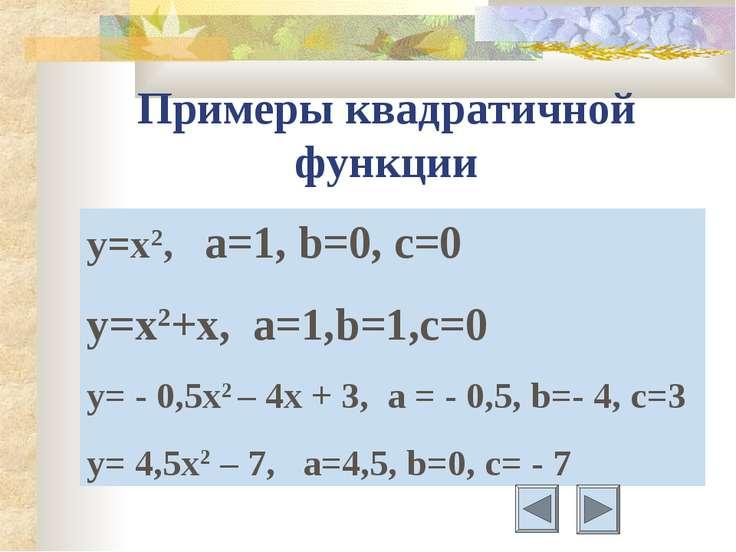 Примеры квадратичной функции y=x2, а=1, b=0, c=0 y=x2+x, a=1,b=1,c=0 y= - 0,5...