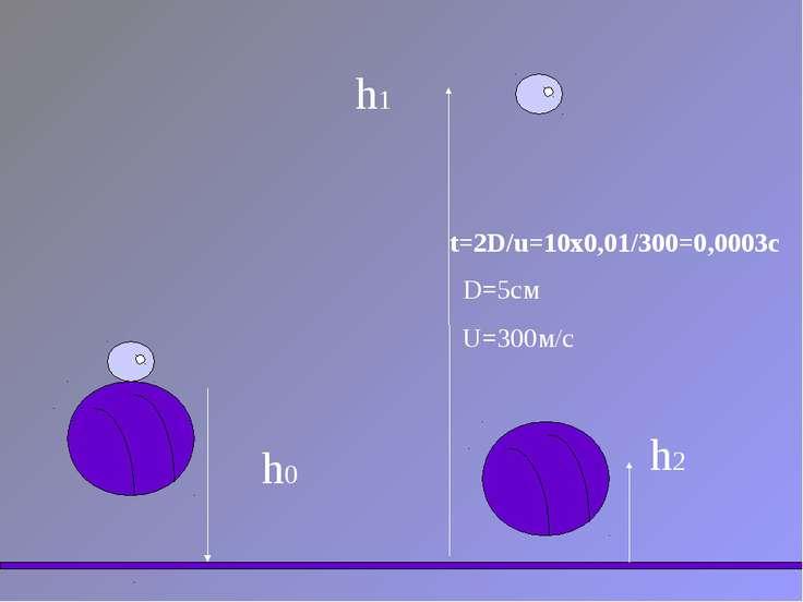 h0 h1 h2 t=2D/u=10x0,01/300=0,0003с D=5cм U=300м/с