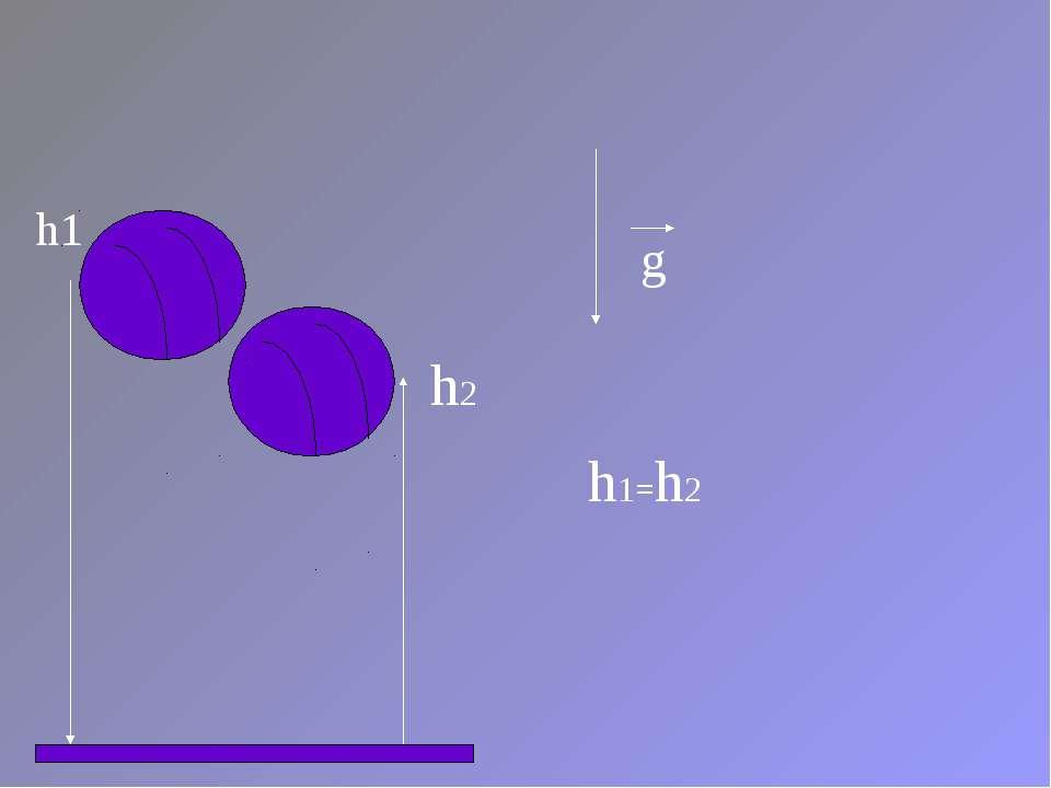 h1=h2 h2 g h1