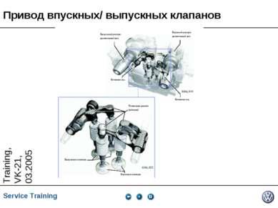 Привод впускных/ выпускных клапанов Service Training *